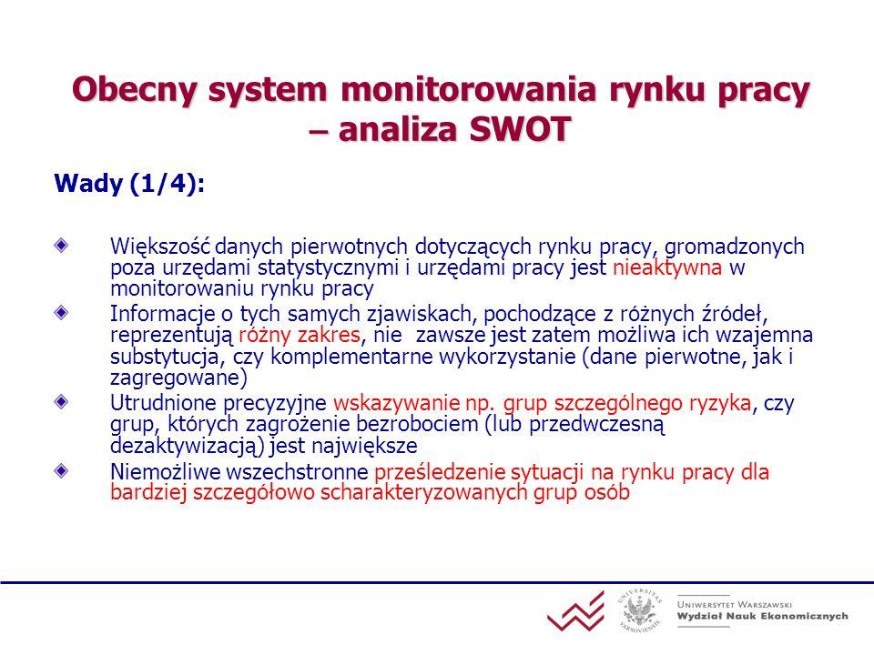 Obecny system monitorowania rynku pracy – analiza SWOT Wady (1/4): Większość danych pierwotnych dotyczących rynku pracy, gromadzonych poza urzędami st