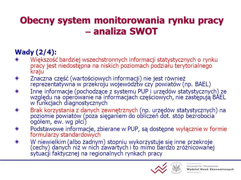 Obecny system monitorowania rynku pracy – analiza SWOT Wady (2/4): Większość bardziej wszechstronnych informacji statystycznych o rynku pracy jest nie