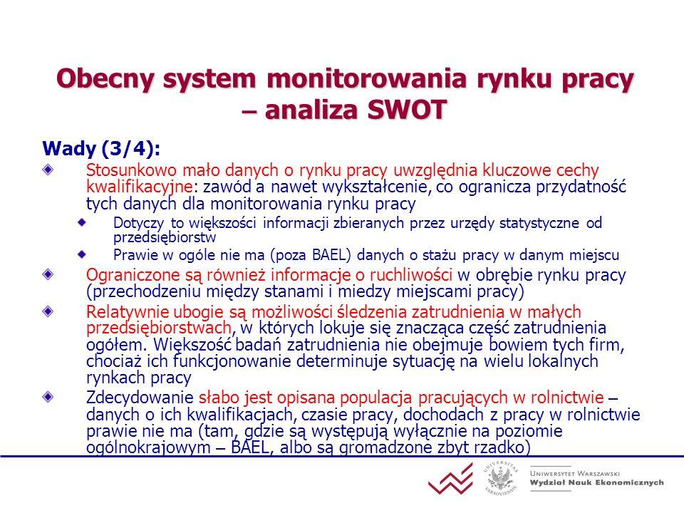 Obecny system monitorowania rynku pracy – analiza SWOT Wady (3/4): Stosunkowo mało danych o rynku pracy uwzględnia kluczowe cechy kwalifikacyjne: zaw