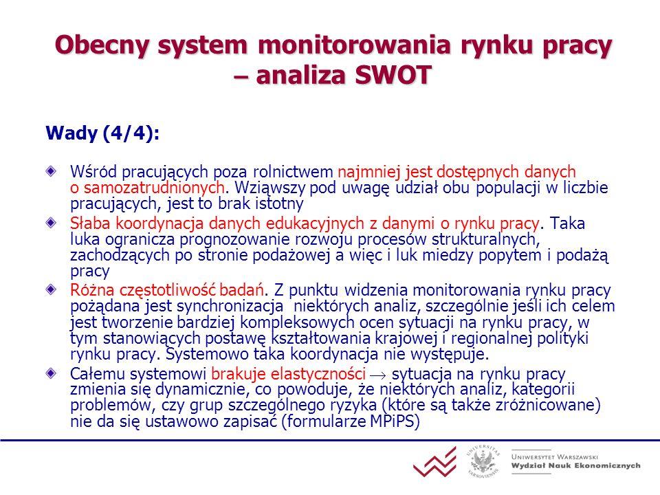 Obecny system monitorowania rynku pracy – analiza SWOT Wady (4/4): Wśr ó d pracujących poza rolnictwem najmniej jest dostępnych danych o samozatrudnio