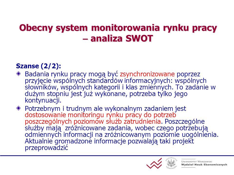 Obecny system monitorowania rynku pracy – analiza SWOT Szanse (2/2): Badania rynku pracy mogą być zsynchronizowane poprzez przyjęcie wsp ó lnych stand