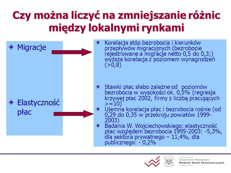 Obecny system monitorowania rynku pracy – analiza SWOT Zalety (1/2): Duża obfitość danych o rynku pracy, zbieranych : o bezrobociu: przez urzędy pracy i przez urzędy statystyczne (z danych przedsiębiorstw), o pracujących: przez urzędy statystyczne (potencjalnie przez Ministerstwo Finans ó w, ZUS i KRUS), o wynagrodzeniach: przez urzędy statystyczne, (potencjalnie przez Ministerstwo Finans ó w i ZUS).