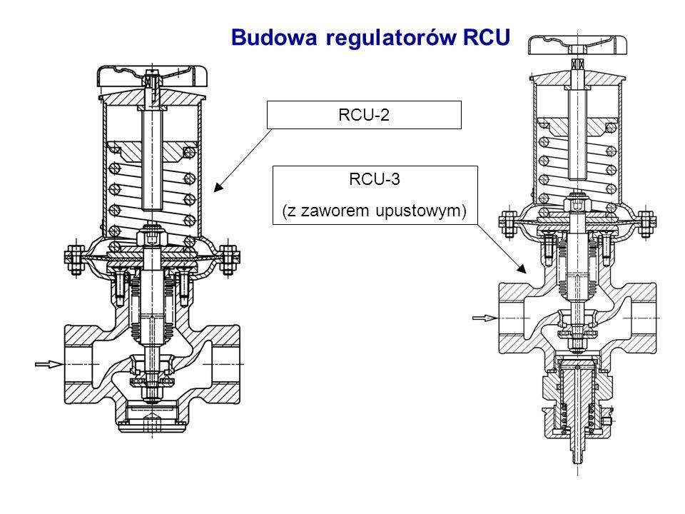 Budowa regulatorów RCU RCU-3 (z zaworem upustowym) RCU-2