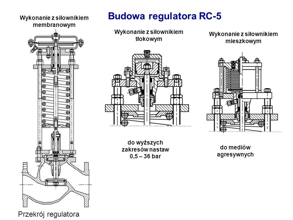 Budowa regulatora RC-5 Przekrój regulatora Wykonanie z siłownikiem membranowym Wykonanie z siłownikiem tłokowym Wykonanie z siłownikiem mieszkowym do