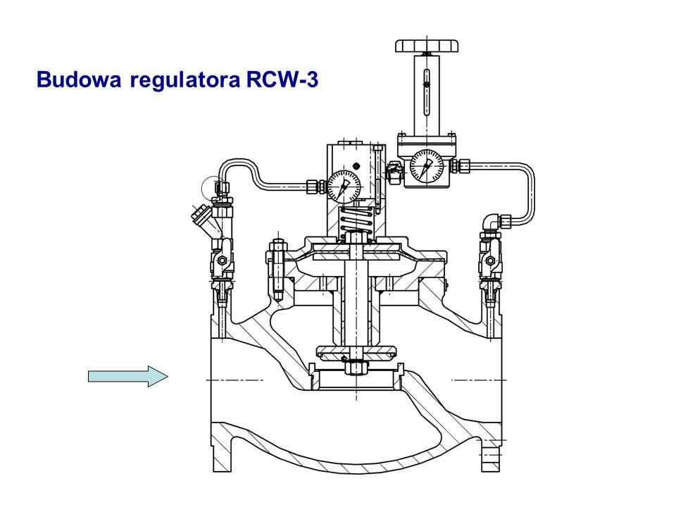 Budowa regulatora RCW-3