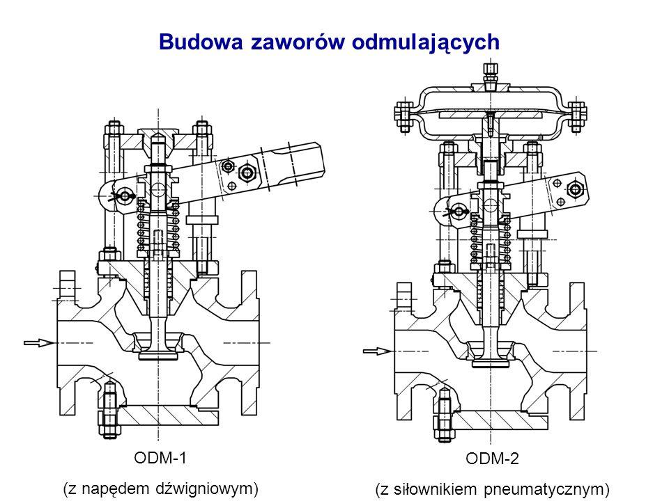 Budowa zaworów odmulających ODM-1 (z napędem dźwigniowym) ODM-2 (z siłownikiem pneumatycznym)