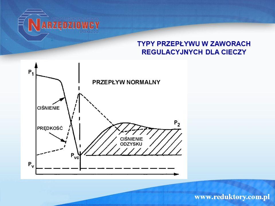 www.reduktory.com.pl TYPY PRZEPŁYWU W ZAWORACH REGULACYJNYCH DLA CIECZY