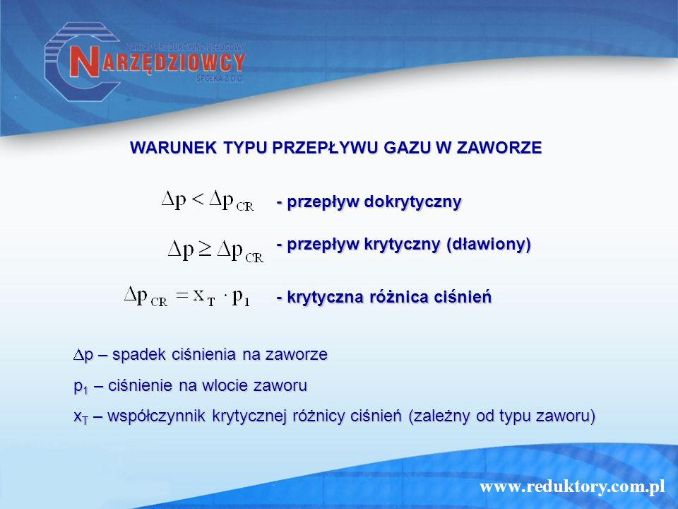 www.reduktory.com.pl WARUNEK TYPU PRZEPŁYWU GAZU W ZAWORZE - przepływ dokrytyczny - przepływ krytyczny (dławiony) - krytyczna różnica ciśnień p – spadek ciśnienia na zaworze p – spadek ciśnienia na zaworze p 1 – ciśnienie na wlocie zaworu x T – współczynnik krytycznej różnicy ciśnień (zależny od typu zaworu)