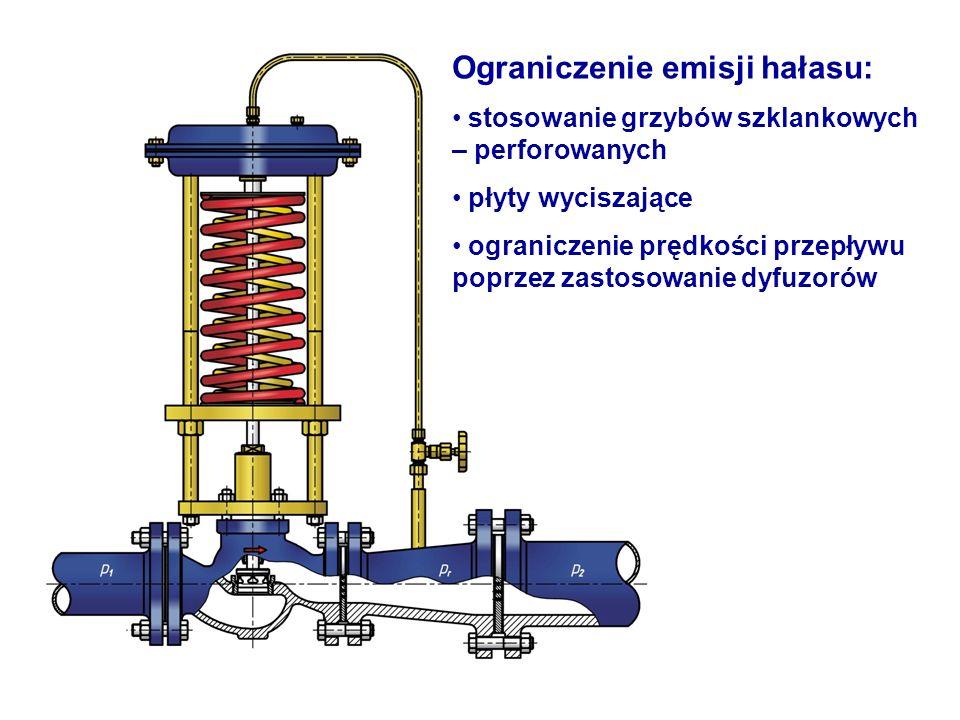 Ograniczenie emisji hałasu: stosowanie grzybów szklankowych – perforowanych płyty wyciszające ograniczenie prędkości przepływu poprzez zastosowanie dy