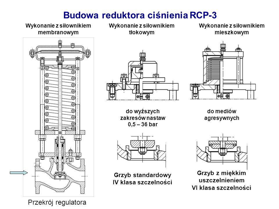 Budowa regulatora RC-5 Przekrój regulatora Wykonanie z siłownikiem membranowym Wykonanie z siłownikiem tłokowym Wykonanie z siłownikiem mieszkowym do wyższych zakresów nastaw 0,5 – 36 bar do mediów agresywnych