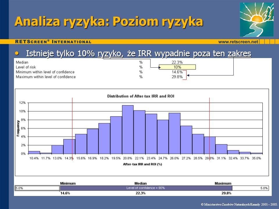 Analiza ryzyka: Poziom ryzyka © Ministerstwo Zasobów Naturalnych Kanady 2001 – 2005. 7% of the time IRR is 18.2±0.7% Istnieje tylko 10% ryzyko, że IRR