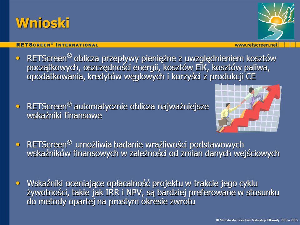 Wnioski RETScreen ® oblicza przepływy pieniężne z uwzględnieniem kosztów początkowych, oszczędności energii, kosztów EiK, kosztów paliwa, opodatkowani