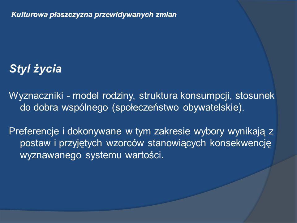 Hierarchia wartości Polaków Wyniki badań wskazują, że najczęściej jako wartość wskazywane jest zdrowie (65 proc.