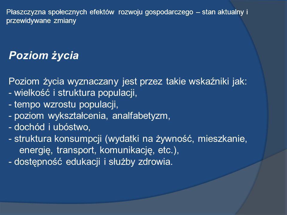 Wielkość, struktura i tempo wzrostu populacji Aktualnie polskie społeczeństwo jest najmłodsze w Europie.