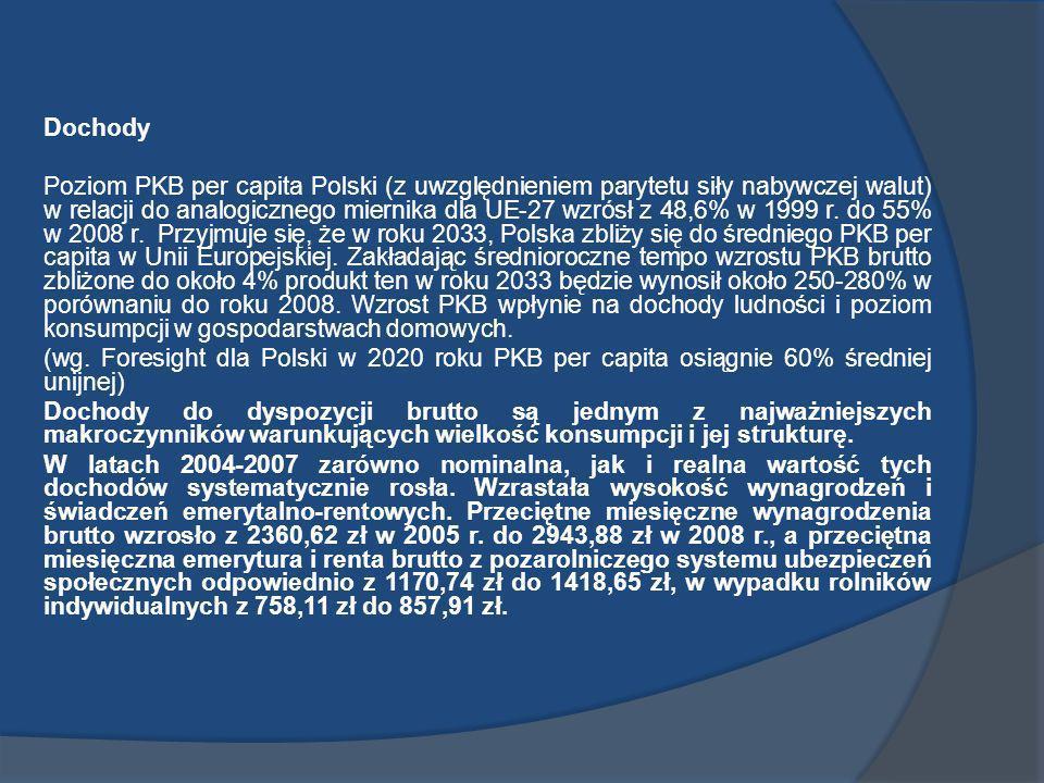 Dochody Poziom PKB per capita Polski (z uwzględnieniem parytetu siły nabywczej walut) w relacji do analogicznego miernika dla UE-27 wzrósł z 48,6% w 1