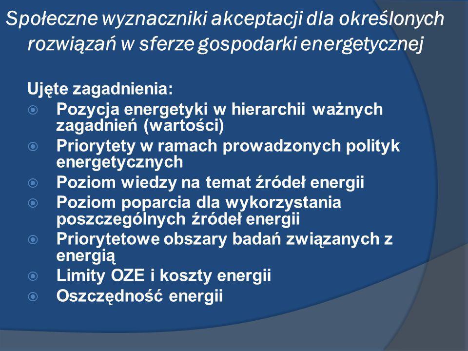 Społeczne wyznaczniki akceptacji dla określonych rozwiązań w sferze gospodarki energetycznej Ujęte zagadnienia: Pozycja energetyki w hierarchii ważnyc