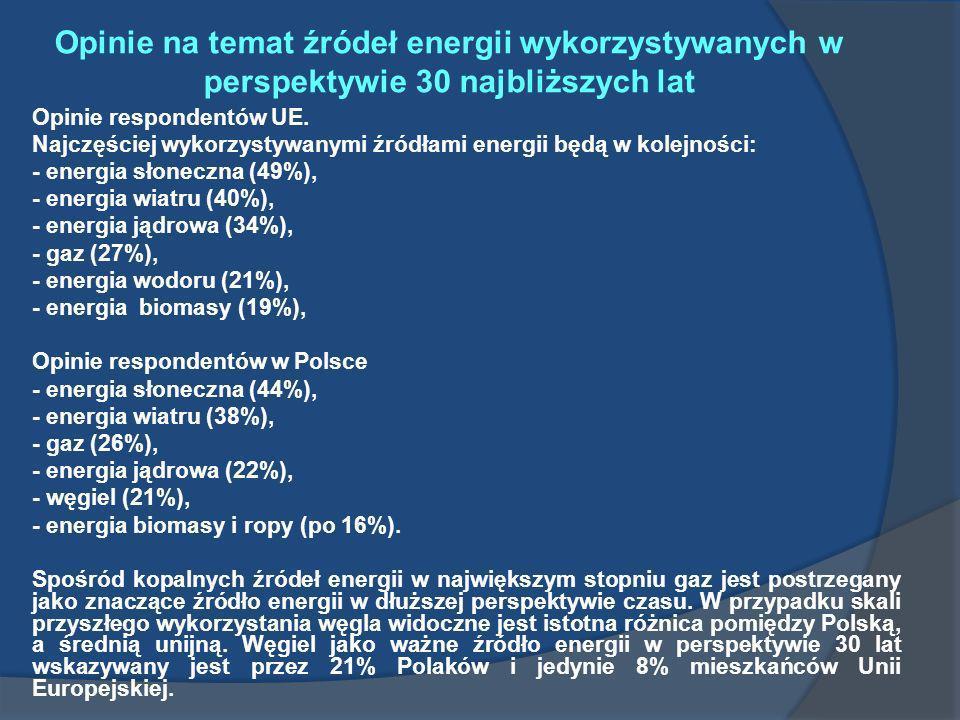 Stosunek do wykorzystania energii jądrowej Wykorzystywania energii jądrowej towarzyszy największy sprzeciw w UE opinie taką wyraża 37% respondentów, a w Polsce aż 44% (dla porównania w przypadku wykorzystania energii odnawialnej najwyższy poziom sprzeciwu dotyczył w UE wykorzystania biomasy – 8%, w Polsce energii oceanu – 7%, natomiast w przypadku wykorzystania nieodnawialnych źródeł energii – w UE węgiel – 20%, w Polsce ropa – 10%).
