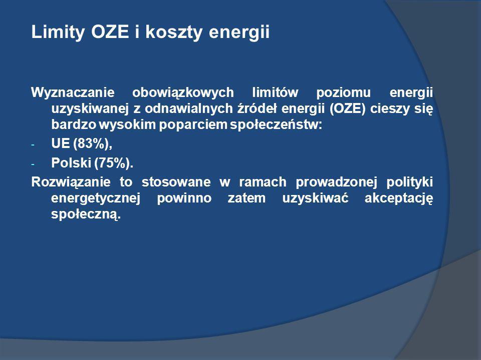 Limity OZE i koszty energii Wyznaczanie obowiązkowych limitów poziomu energii uzyskiwanej z odnawialnych źródeł energii (OZE) cieszy się bardzo wysoki