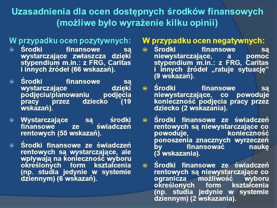 Uzasadnienia dla ocen dostępnych środków finansowych (możliwe było wyrażenie kilku opinii) W przypadku ocen pozytywnych: Środki finansowe są wystarcza