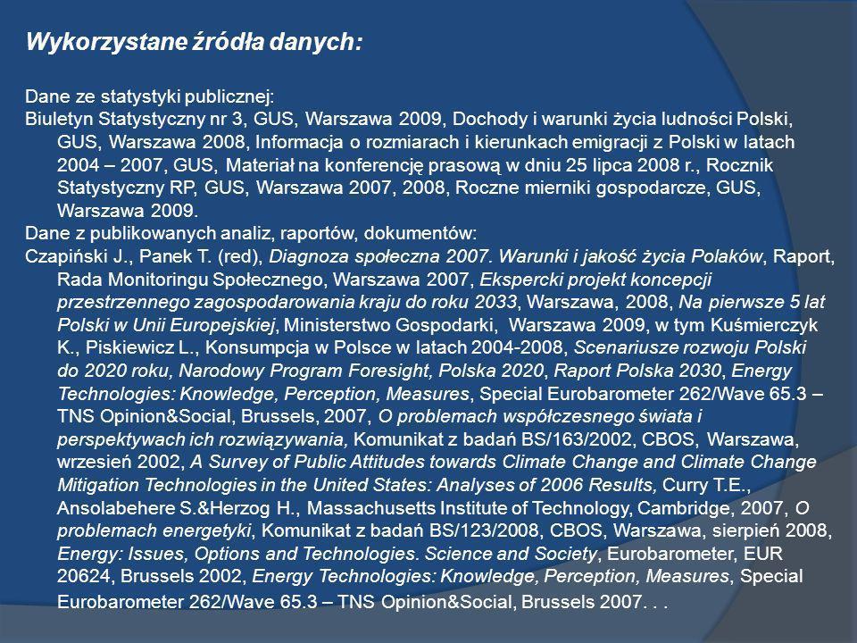 Wykorzystane źródła danych: Dane ze statystyki publicznej: Biuletyn Statystyczny nr 3, GUS, Warszawa 2009, Dochody i warunki życia ludności Polski, GU