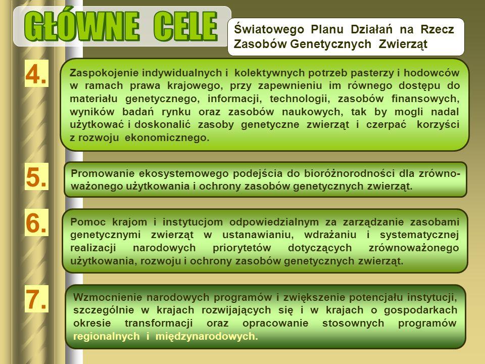4. 5. 6. 7. Promowanie ekosystemowego podejścia do bioróżnorodności dla zrówno- ważonego użytkowania i ochrony zasobów genetycznych zwierząt. Wzmocnie