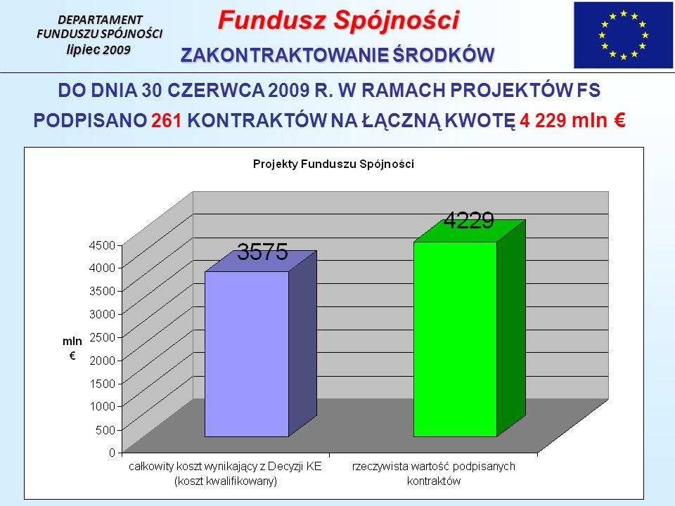 DEPARTAMENT FUNDUSZU SPÓJNOŚCI lipiec 2009 Fundusz Spójności ZAKONTRAKTOWANIE ŚRODKÓW DO DNIA 30 CZERWCA 2009 R.