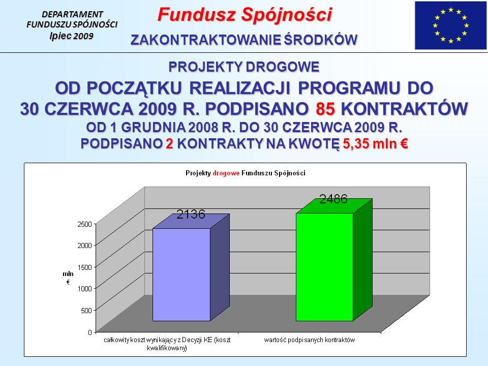 DEPARTAMENT FUNDUSZU SPÓJNOŚCI lpiec 2009 Fundusz Spójności ZAKONTRAKTOWANIE ŚRODKÓW PROJEKTY DROGOWE OD POCZĄTKU REALIZACJI PROGRAMU DO 30 CZERWCA 20