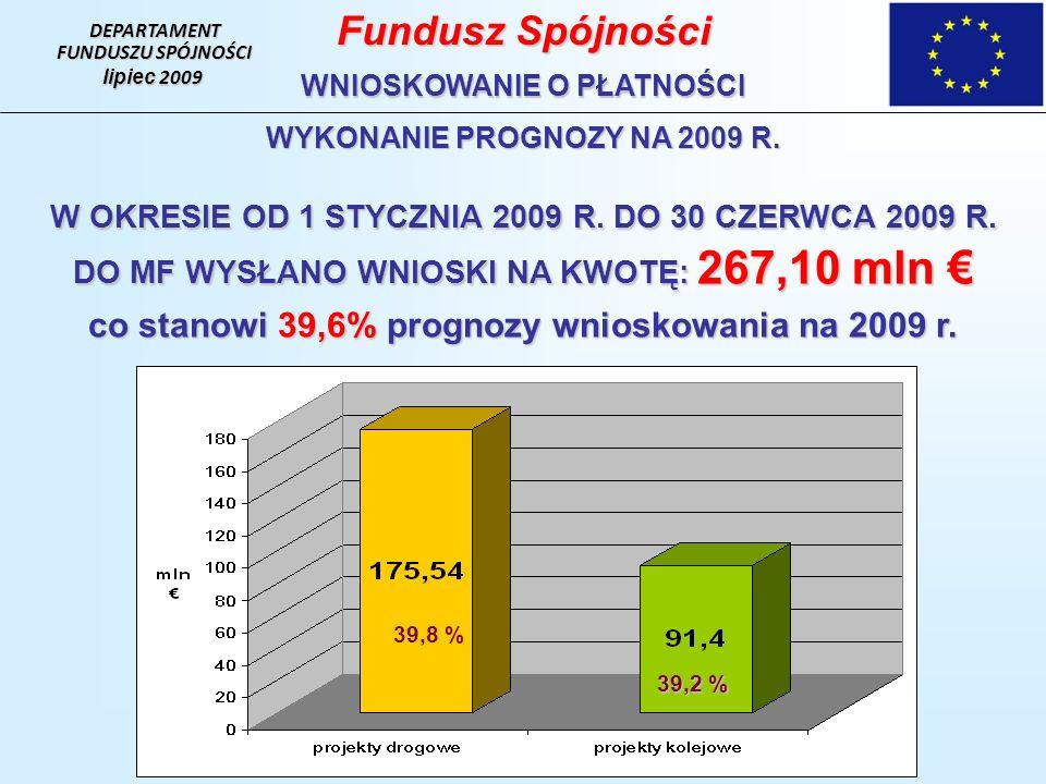 DEPARTAMENT FUNDUSZU SPÓJNOŚCI lipiec 2009 Fundusz Spójności WNIOSKOWANIE O PŁATNOŚCI WYKONANIE PROGNOZY NA 2009 R. W OKRESIE OD 1 STYCZNIA 2009 R. DO