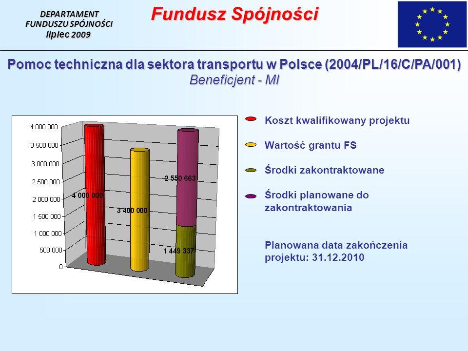 Koszt kwalifikowany projektu Wartość grantu FS Środki zakontraktowane Środki planowane do zakontraktowania Planowana data zakończenia projektu: 31.12.2010 DEPARTAMENT FUNDUSZU SPÓJNOŚCI lipiec 2009 Fundusz Spójności Pomoc techniczna dla sektora transportu w Polsce (2004/PL/16/C/PA/001) Beneficjent - MI