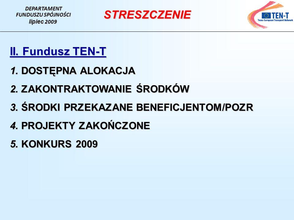 II. Fundusz TEN-T 1. DOSTĘPNA ALOKACJA 2. ZAKONTRAKTOWANIE ŚRODKÓW 3. ŚRODKI PRZEKAZANE BENEFICJENTOM/POZR 4. PROJEKTY ZAKOŃCZONE 5. KONKURS 2009 DEPA