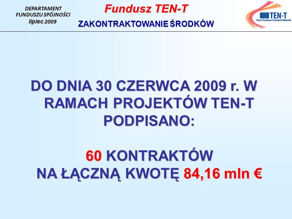 DEPARTAMENT FUNDUSZU SPÓJNOŚCI lipiec 2009 Fundusz TEN-T ZAKONTRAKTOWANIE ŚRODKÓW DO DNIA 30 CZERWCA 2009 r. W RAMACH PROJEKTÓW TEN-T PODPISANO: 60KON