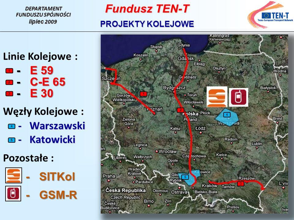 DEPARTAMENT FUNDUSZU SPÓJNOŚCI lipiec 2009 Fundusz TEN-T PROJEKTY KOLEJOWE 1 3 5 4 1 2 3 4 5 Linie Kolejowe : Węzły Kolejowe : Pozostałe : - E 59 - E 59 - C-E 65 - C-E 65 - E 30 - E 30 - Warszawski - Warszawski - Katowicki - Katowicki - GSM-R - GSM-R - SITKol - SITKol 2