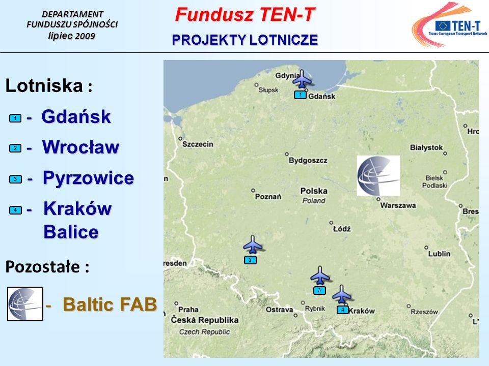 DEPARTAMENT FUNDUSZU SPÓJNOŚCI lipiec 2009 Fundusz TEN-T PROJEKTY LOTNICZE 1 2 3 Lotniska : Pozostałe : - Gdańsk - Gdańsk - Wrocław - Wrocław - Kraków - Kraków Balice Balice - Baltic FAB - Baltic FAB 1 2 3 4 4 - Pyrzowice - Pyrzowice