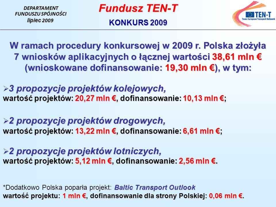 DEPARTAMENT FUNDUSZU SPÓJNOŚCI lipiec 2009 Fundusz TEN-T KONKURS 2009 W ramach procedury konkursowej w 2009 r. Polska złożyła 7 wniosków aplikacyjnych