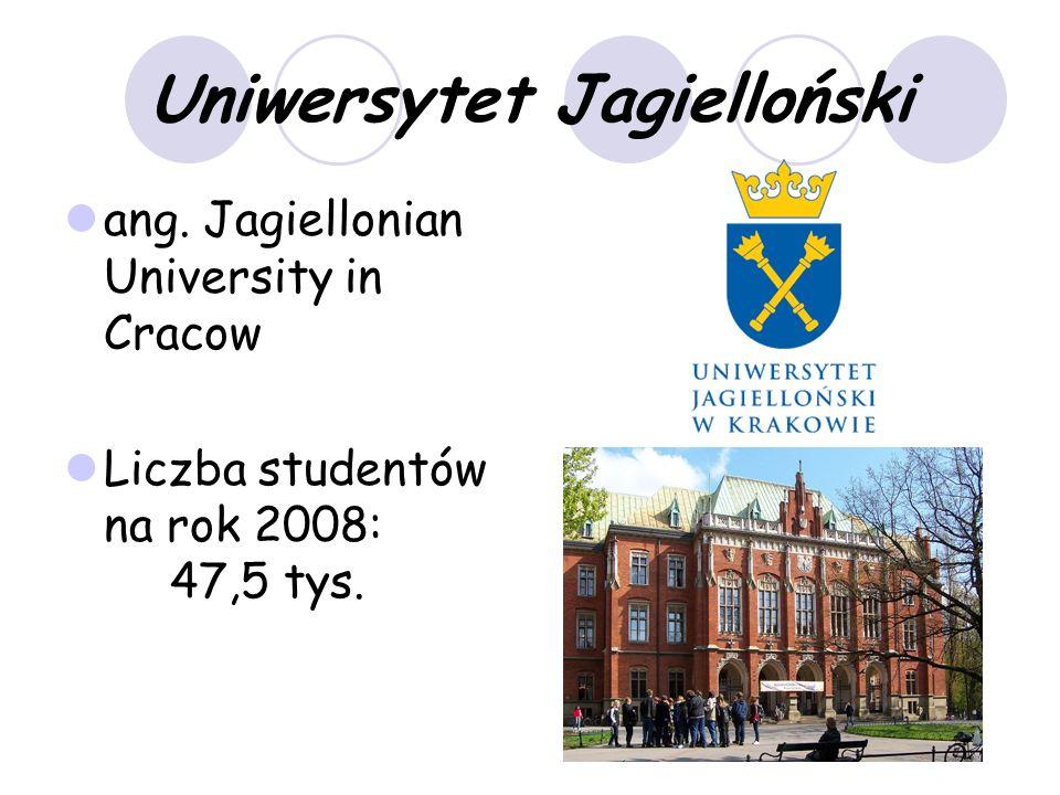 Uniwersytet Jagielloński ang.