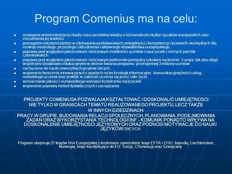Program Comenius ma na celu: rozwijanie wśród młodzieży i kadry nauczycielskiej wiedzy o różnorodności kultur i języków europejskich oraz zrozumienia jej wartości pomaganie młodym ludziom w zdobywaniu podstawowych umiejętności i kompetencji życiowych niezbędnych dla rozwoju osobistego, przyszłego zatrudnienia i aktywnego obywatelstwa europejskiego poprawę pod względem jakościowym i ilościowym mobilności uczniów i nauczycieli z różnych państw członkowskich poprawę pod względem jakościowym i ilościowym partnerstw pomiędzy szkołami na terenie Europy, tak aby objąć wspólnymi działaniami edukacyjnymi w okresie trwania programu przynajmniej 3 miliony uczniów zachęcanie do nauki nowożytnych języków obcych wspieranie tworzenia innowacyjnych i opartych na technologii informacyjno - komunikacyjnej treści usług metodologii uczenia oraz praktyk w zakresie uczenia się przez całe życie wzmacnianie jakości i europejskiego wymiaru kształcenia nauczycieli wspieranie poprawy metod dydaktycznych i zarządzania PROJEKTY COMENIUSA POZWALAJĄ KSZTAŁTOWAĆ I DOSKONALIĆ UMIEJĘTNOSCI NIE TYLKO W GRANICACH TEMATU REALIZOWANEGO PROJEKTU, LECZ TAKŻE W INNYCH DZIEDZINACH: PRACY W GRUPIE, BUDOWANIA RELACJI SPOŁECZNYCH, PLANOWANIA, PODEJMOWANIA ZADAN ORAZ WYKORZYSTANIA TECHNOLOGII INF.- KOMUNIK.PONADTO WPŁYWA NA DOSKONALENIE UMIEJĘTNOSCI JĘZYKOWYCH ORAZ PODNOSI MOTYWACJE DO NAUKI JĘZYKÓW OBCYCH Program obejmuje 27 krajów Unii Europejskiej z terytoriami zamorskimi, kraje EFTA i EOG: Islandię, Liechtenstein, Norwegię, kraje kandydujące do EU: Turcję, Chorwację oraz Szwajcarię