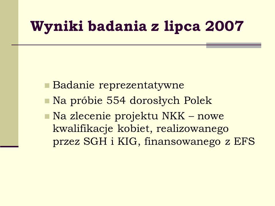 Wyniki badania z lipca 2007 Badanie reprezentatywne Na próbie 554 dorosłych Polek Na zlecenie projektu NKK – nowe kwalifikacje kobiet, realizowanego p