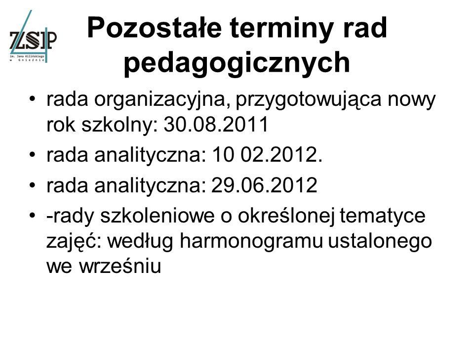 Pozostałe terminy rad pedagogicznych rada organizacyjna, przygotowująca nowy rok szkolny: 30.08.2011 rada analityczna: 10 02.2012.