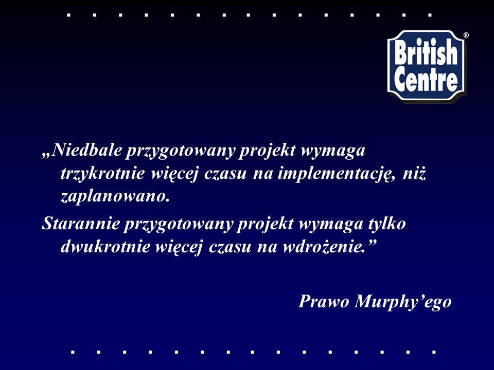 Niedbale przygotowany projekt wymaga trzykrotnie więcej czasu na implementację, niż zaplanowano.