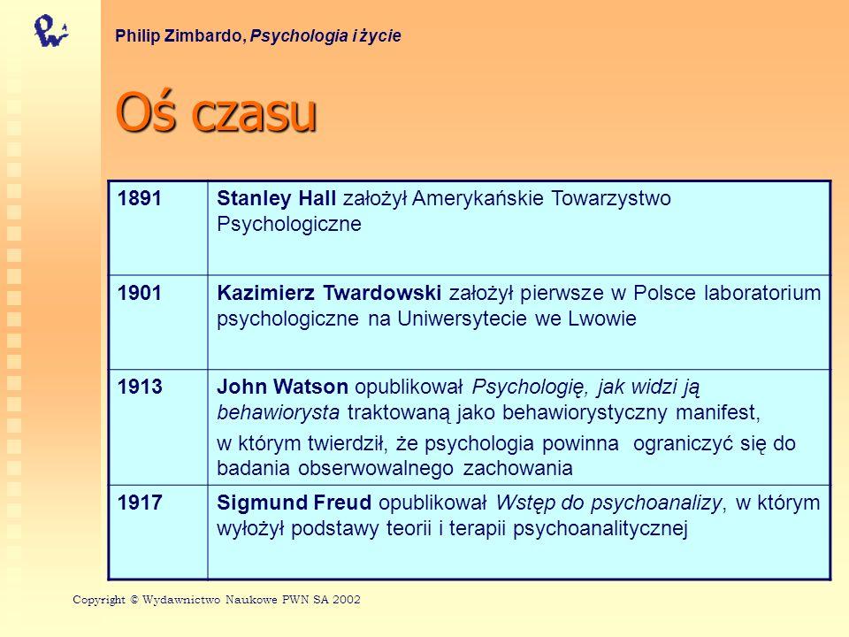 Ośczasu Oś czasu Philip Zimbardo, Psychologia i życie 1891Stanley Hall założył Amerykańskie Towarzystwo Psychologiczne 1901Kazimierz Twardowski założył pierwsze w Polsce laboratorium psychologiczne na Uniwersytecie we Lwowie 1913John Watson opublikował Psychologię, jak widzi ją behawiorysta traktowaną jako behawiorystyczny manifest, w którym twierdził, że psychologia powinna ograniczyć się do badania obserwowalnego zachowania 1917Sigmund Freud opublikował Wstęp do psychoanalizy, w którym wyłożył podstawy teorii i terapii psychoanalitycznej Copyri gh t © Wydawnictwo Naukowe PWN SA 2002