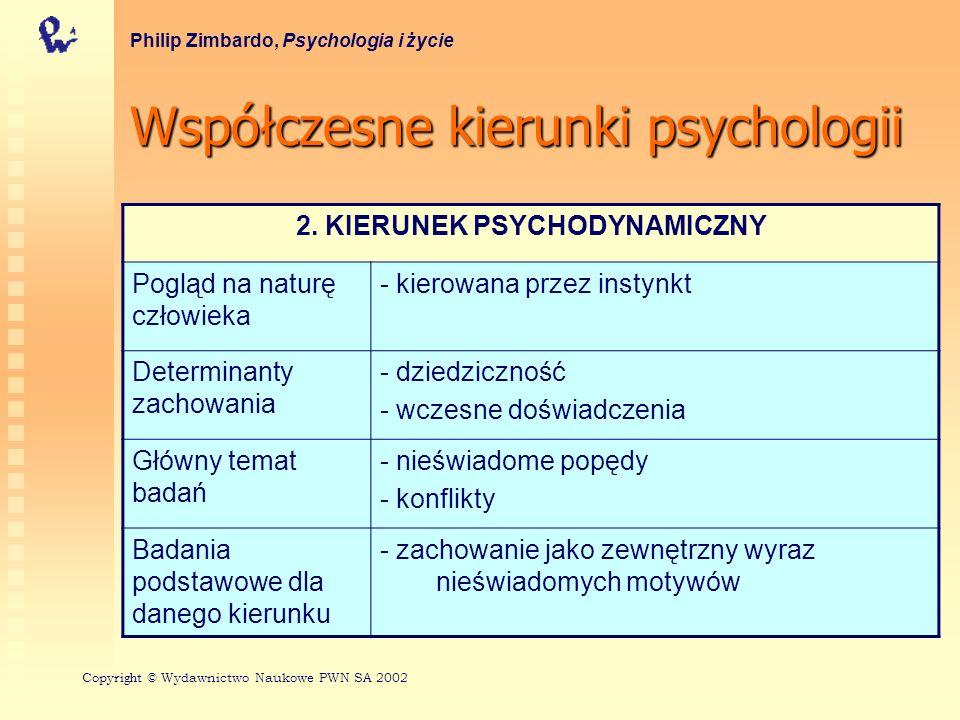 Współczesnekierunkipsychologii Współczesne kierunki psychologii Philip Zimbardo, Psychologia i życie 2.
