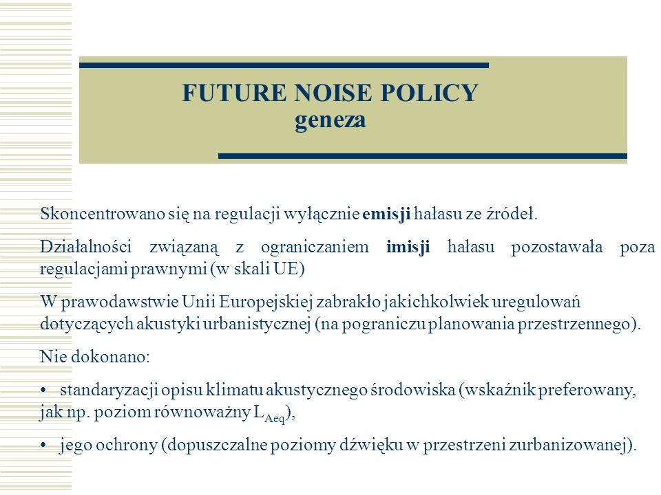 Artykuł 3 Definicje (cd 6) s) poziom dopuszczalny oznacza taką wartość L dwn lub L noc, a tam gdzie właściwa wskaźnik L dzień i L wieczór jest określany przez państwo członkowskie; przekroczenie którego powoduje wydanie przez właściwe władze przepisów ograniczających hałas; poziomy dopuszczalne mogą być różne dla różnych rodzajów hałasu (hałas powodowany ruchem drogowym, kolejowym lub lotniczym, itp.), dla różnego otoczenia i różnej wrażliwości ludności na hałas; poziomy dopuszczalne mogą być różne dla stanów istniejących i dla stanów nowych (jeżeli zachodzi zmiana tych stanów, dotycząca źródła hałasu lub wykorzystywania otoczenia);
