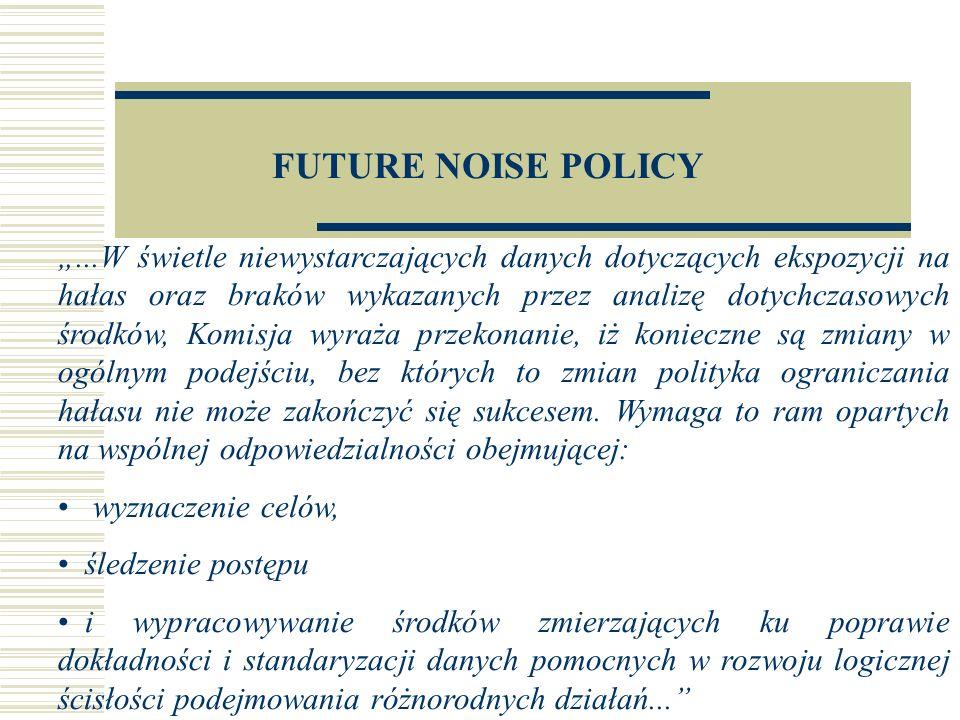Artykuł 5 Wskaźniki hałasu i ich stosowanie (2) 3.