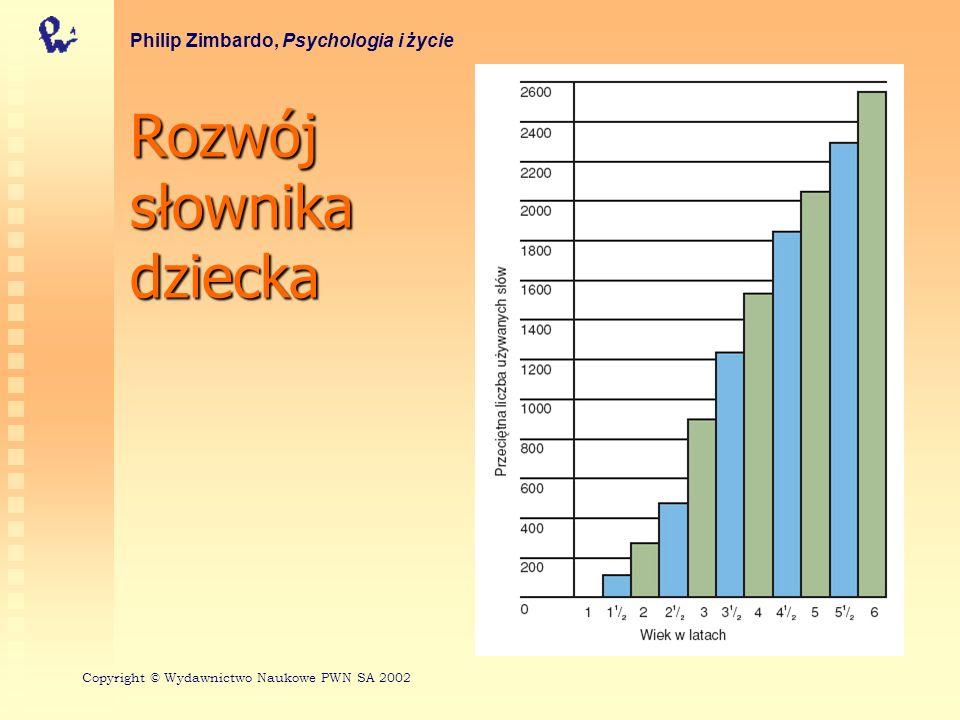 Rozwój słownika dziecka Philip Zimbardo, Psychologia i życie Copyright © Wydawnictwo Naukowe PWN SA 2002