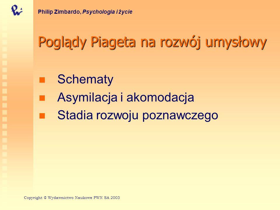 Poglądy Piageta na rozwój umysłowy Philip Zimbardo, Psychologia i życie Schematy Asymilacja i akomodacja Stadia rozwoju poznawczego Copyright © Wydawnictwo Naukowe PWN SA 2003