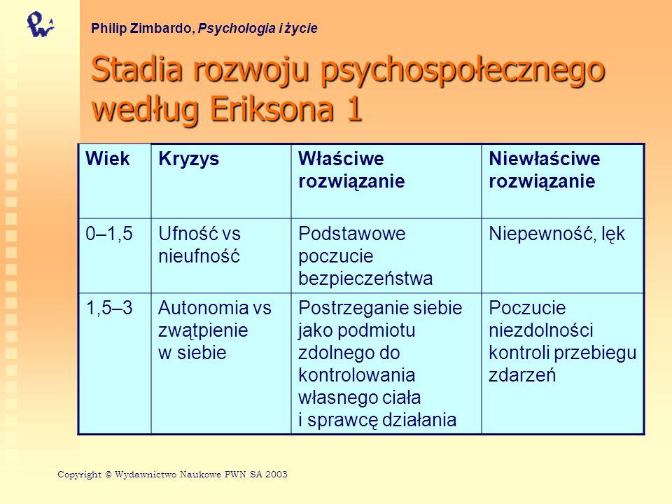 Stadia rozwoju psychospołecznego według Eriksona 1 Philip Zimbardo, Psychologia i życie WiekKryzysWłaściwe rozwiązanie Niewłaściwe rozwiązanie 0–1,5Ufność vs nieufność Podstawowe poczucie bezpieczeństwa Niepewność, lęk 1,5–3Autonomia vs zwątpienie w siebie Postrzeganie siebie jako podmiotu zdolnego do kontrolowania własnego ciała i sprawcę działania Poczucie niezdolności kontroli przebiegu zdarzeń Copyright © Wydawnictwo Naukowe PWN SA 2003