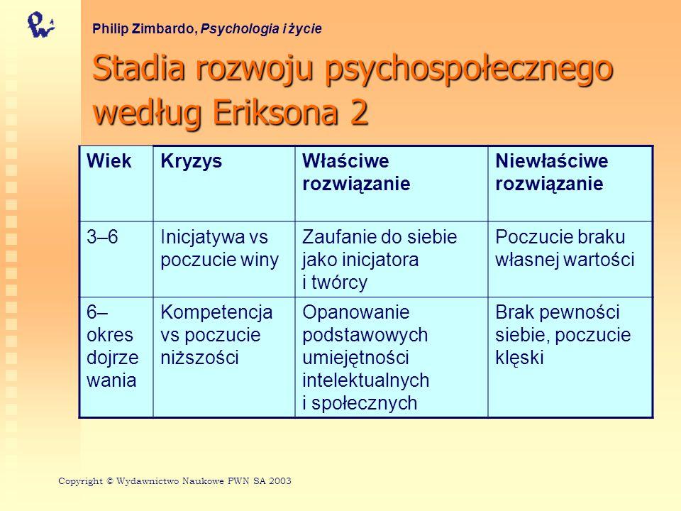 Stadia rozwoju psychospołecznego według Eriksona 2 Philip Zimbardo, Psychologia i życie WiekKryzysWłaściwe rozwiązanie Niewłaściwe rozwiązanie 3–6Inicjatywa vs poczucie winy Zaufanie do siebie jako inicjatora i twórcy Poczucie braku własnej wartości 6– okres dojrze wania Kompetencja vs poczucie niższości Opanowanie podstawowych umiejętności intelektualnych i społecznych Brak pewności siebie, poczucie klęski Copyright © Wydawnictwo Naukowe PWN SA 2003