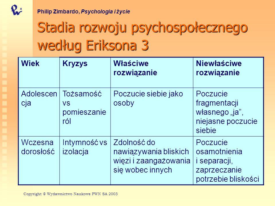 Stadia rozwoju psychospołecznego według Eriksona 3 Philip Zimbardo, Psychologia i życie WiekKryzysWłaściwe rozwiązanie Niewłaściwe rozwiązanie Adolesc