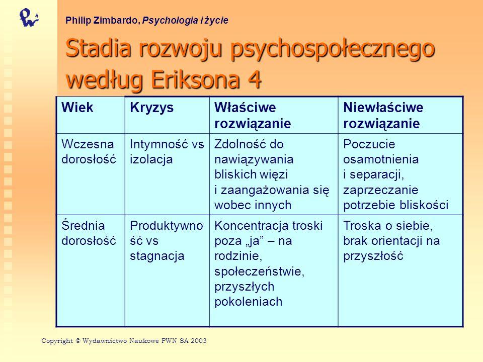 Stadia rozwoju psychospołecznego według Eriksona 4 Philip Zimbardo, Psychologia i życie WiekKryzysWłaściwe rozwiązanie Niewłaściwe rozwiązanie Wczesna dorosłość Intymność vs izolacja Zdolność do nawiązywania bliskich więzi i zaangażowania się wobec innych Poczucie osamotnienia i separacji, zaprzeczanie potrzebie bliskości Średnia dorosłość Produktywno ść vs stagnacja Koncentracja troski poza ja – na rodzinie, społeczeństwie, przyszłych pokoleniach Troska o siebie, brak orientacji na przyszłość Copyright © Wydawnictwo Naukowe PWN SA 2003