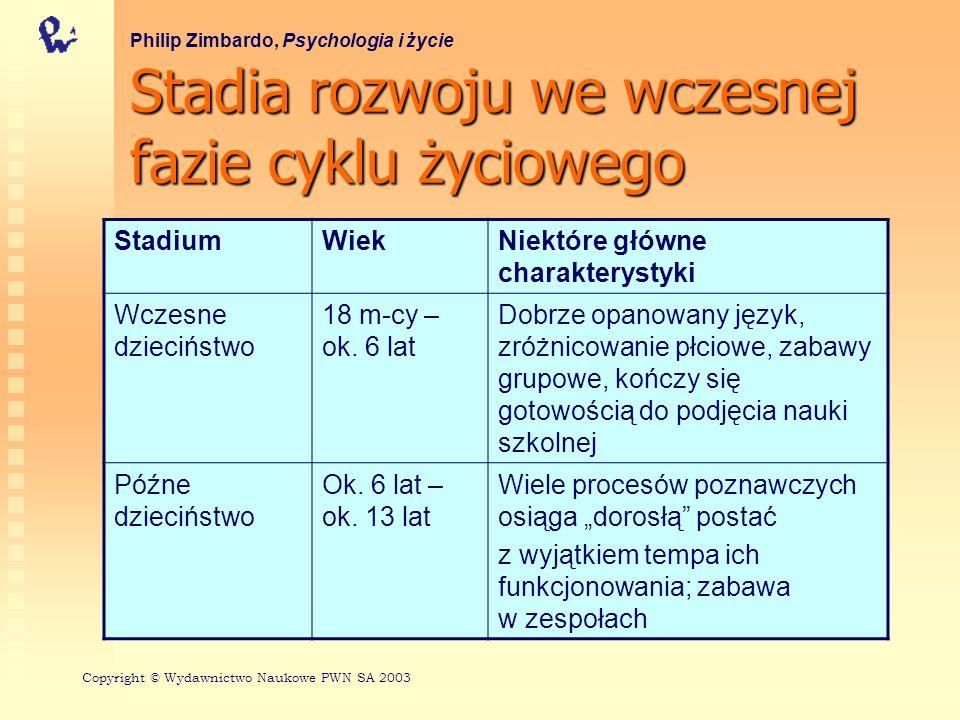 Stadia rozwoju we wczesnej fazie cyklu życiowego Philip Zimbardo, Psychologia i życie StadiumWiekNiektóre główne charakterystyki Wczesne dzieciństwo 18 m-cy – ok.